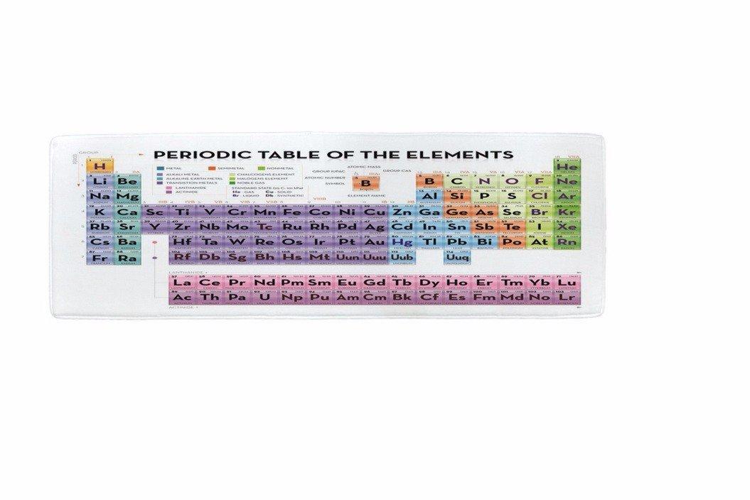 Periodic table periodic table element uub periodic table of amazon anamour periodic table of elements print flannel urtaz Choice Image