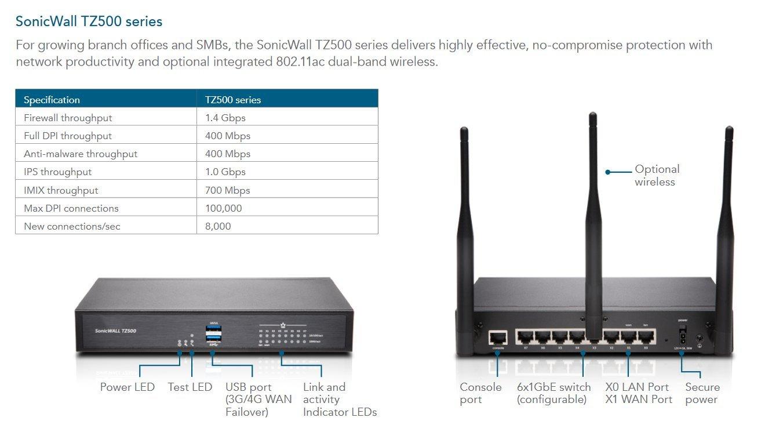 SonicWall | TZ500 Wireless-AC | 01-SSC-0212