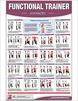 functional institutional home gym poster chart advanced