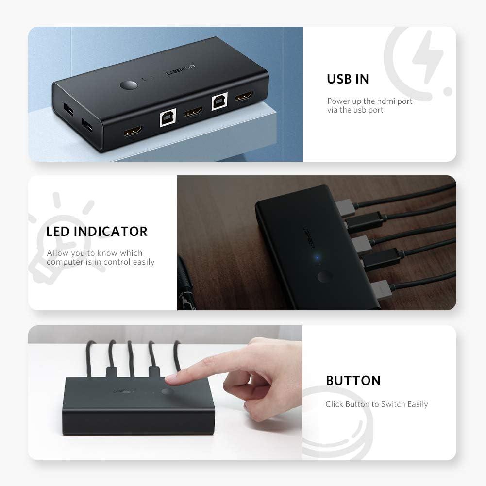 KVM HDMI Switch, UGREEN Conmutador HDMI 4K 30Hz 2 Entradas 1 ...