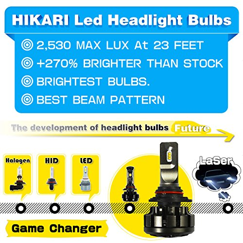 HIKARI-LED-Headlight-Bulbs-Conversion-Kit-Philips-Lumileds-12000lm-6K-Cool-White2-Yr-Warranty