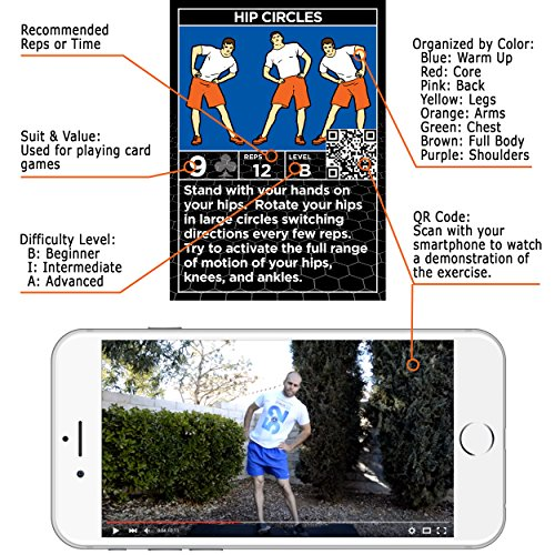 Flexibility Exercise Cards by Stack 52. Learn Static and Dynamic Stretches. Video Instructions Included. Perfect for Workout Warm Ups and Cooling Down. Increase Joint Range of Motion Safely.