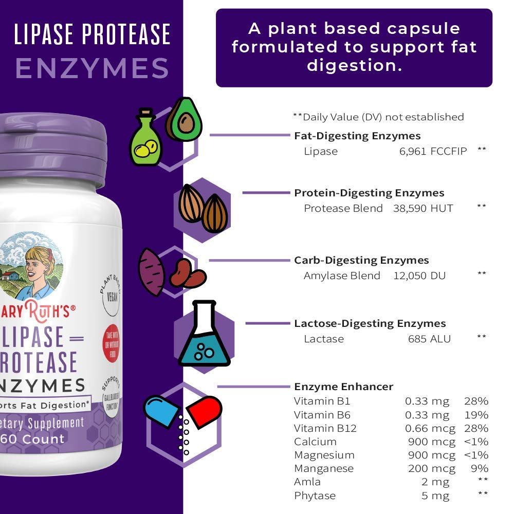 Amazon.com: Ultra Lipase Enzymes for Liver Detox & Fat ...