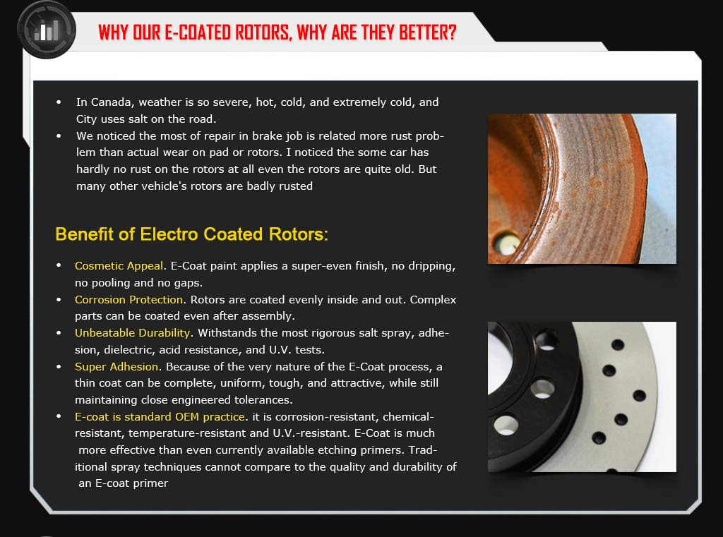 Fit 2009 Mitsubishi Lancer Ralliart Front Drill Brake Rotors Ceramic Pads