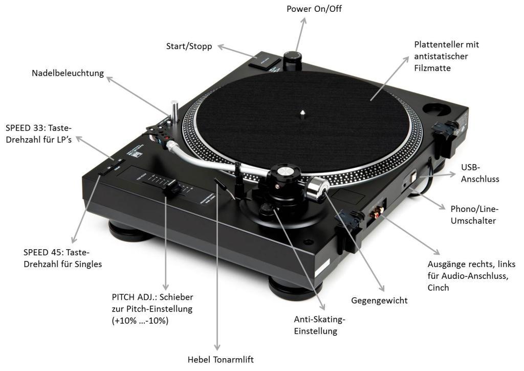 Dual DTJ 301.1 USB DJ-Plattenspieler (33/45 U/min, Pitch