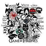 S-003 Game of Thrones Stickrs MacBook Decal Vinyl Sticker Apple Mac Air Pro Retina Laptop Sticker,2 Sheets/Pack
