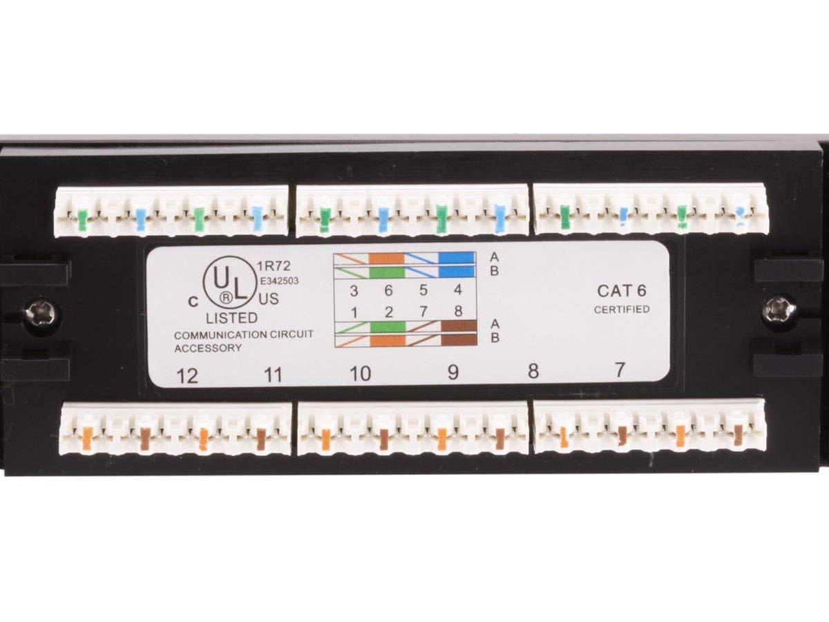 568A//B Compatible Monoprice Patch Panel