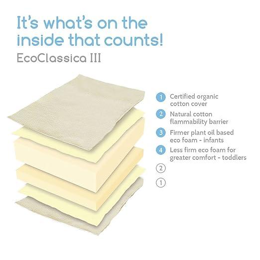 Colgate Eco Classica III dual firmness crib toddler mattress