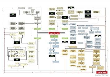 vinteja gráficos de zombi supervivencia diagrama de flujo - A3 cartel impresión: Amazon.es: Hogar