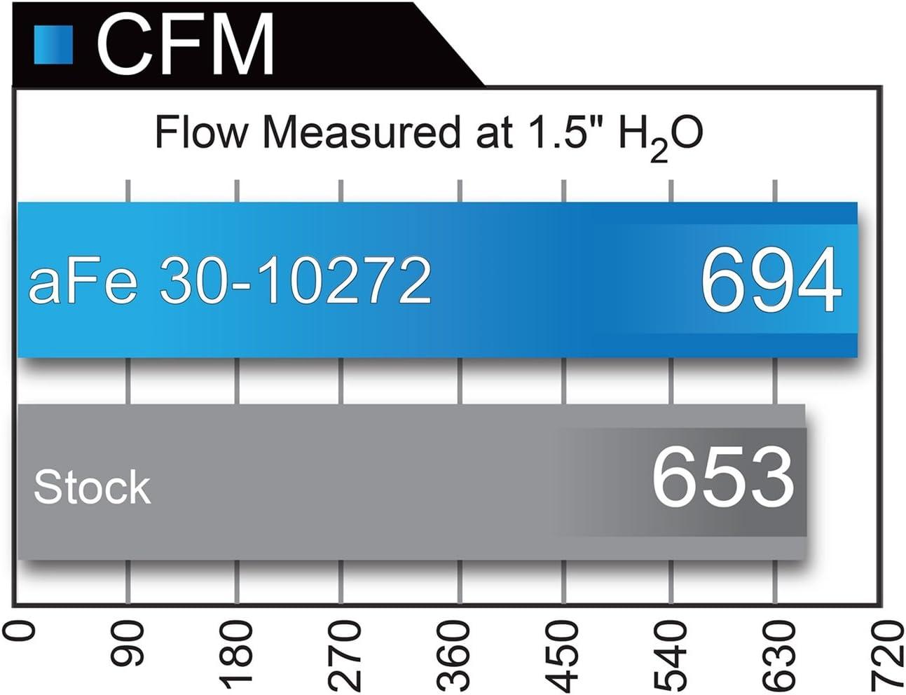 Fits Chevy Camaro Boost Horsepower /& Torque! High-Performance Tuner Chip /& Power Tuning Programmer