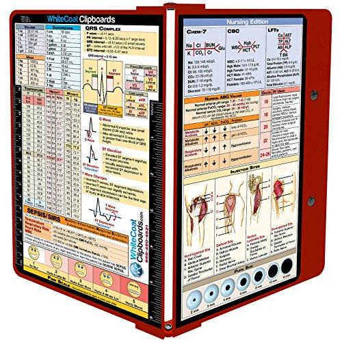 WhiteCoat Clipboard Red Nursing Edition