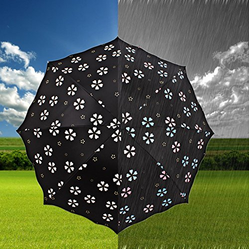 SUOWO COMPACT folding windproof travel umbrella color change light weight sun rain parasol umbrellas for kids girl women - Galleria Near Me