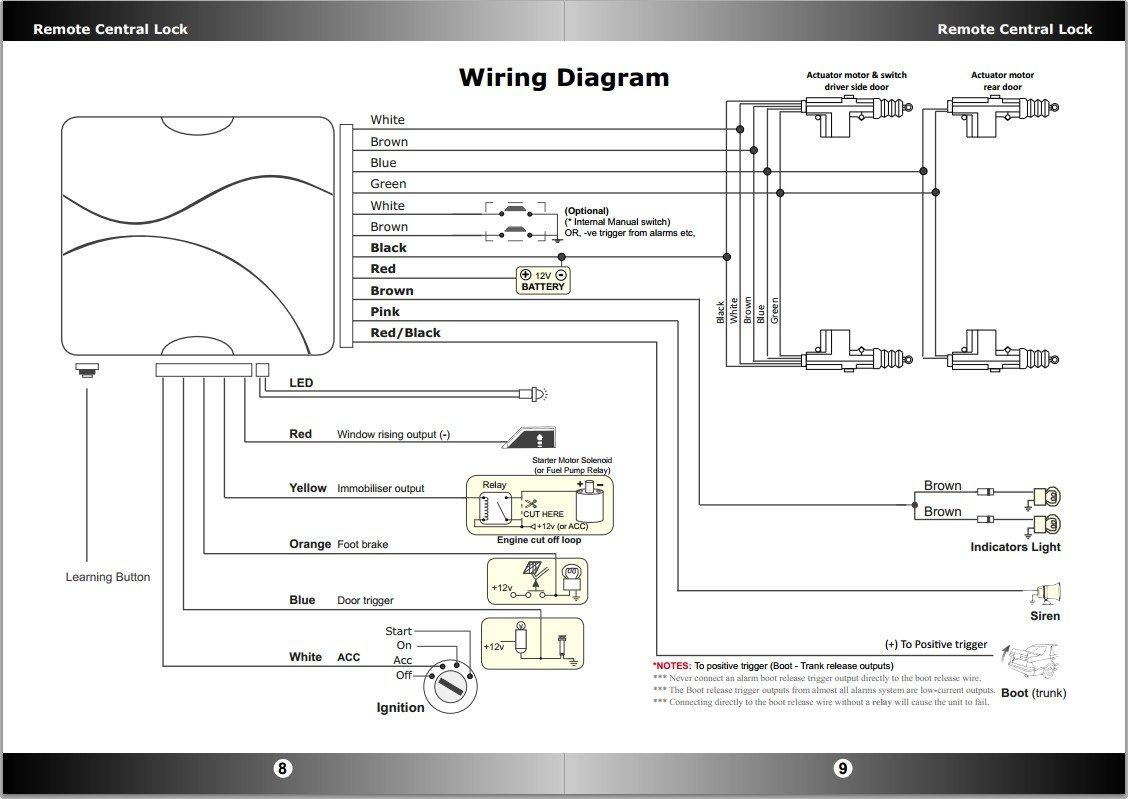 Right Click Central Locking Wiring Diagram Just Another Door System Kit Remote Keyless Clr698hc Rightclick Christmas Rh Mendescontabil Com Br 04 Honda Civic Rv