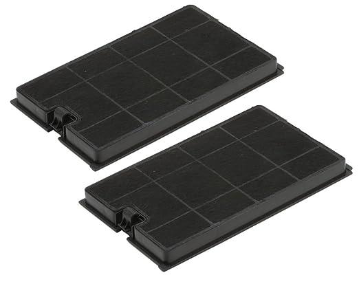 DREHFLEX - Filtro de carbón/filtro de carbón activo/filtro para ...