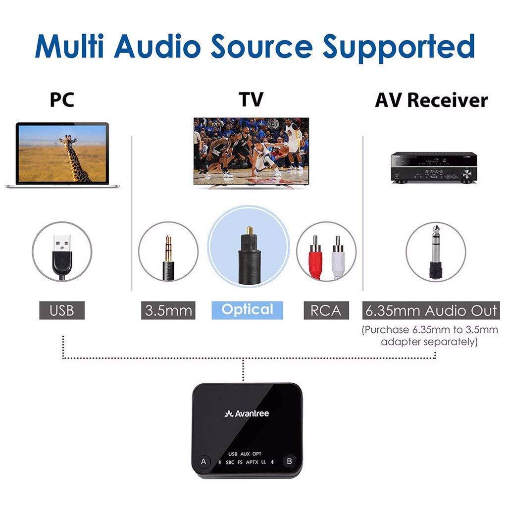 ... 4.2 para TV, TOSLINK Óptico Digital, baja latencia aptX para 2 auriculares, RCA, adaptador de audio emisor inalámbrico de 3,5 mm, indicadores LED: ...