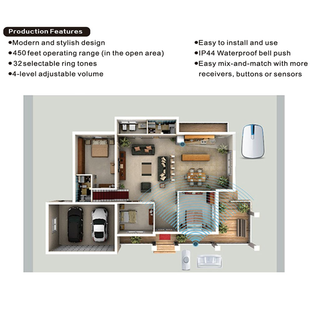 AcePoint 2-in-1 Wireless Doorbell Motion Sensor Night Light Series, Plug-in Wireless Door bell w/LED Night Light Function, Long Operating Range by SadoTech (Image #7)