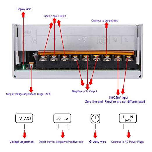 61IHjo3npIL._SX522_ docooler� 12v 40a 480w dimmable led driver switch power supply led Single Pole Switch Wiring Diagram at creativeand.co