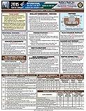 2015 International Building Code® (IBC) Quick-Card