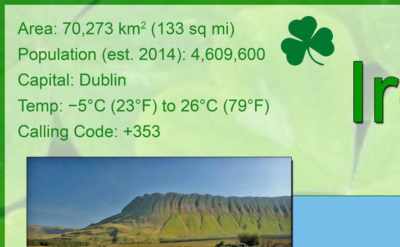 Karte Poster von Irland/ /Papier laminiert A0 farblos