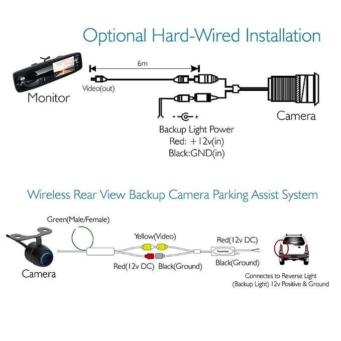 Amazon.com: Pyle plcm4300wir sistema de sistema de espejo ...