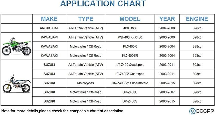 2005-2015 Arctic Cat 400 4x4 ATV Set of Front /& Rear Wheel Bearings