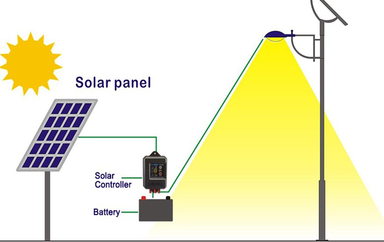 10A Waterproof Solar Charge Controller PWM Solar Panel Regulator for 12V//24V Solar Charging