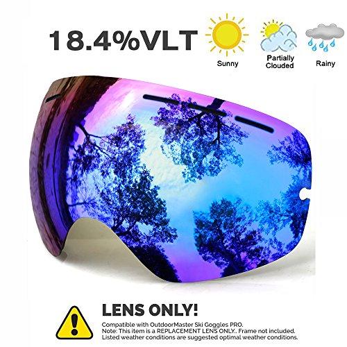 Juli OTG Ski Goggles - Snowmobile Snowboard Skate Goggles with Anti-Fog Spherical Double Professional Multicolor Detachable Lens for Men, Women & Youth - 100% UV Protection ?BrownRevoBlue Lens