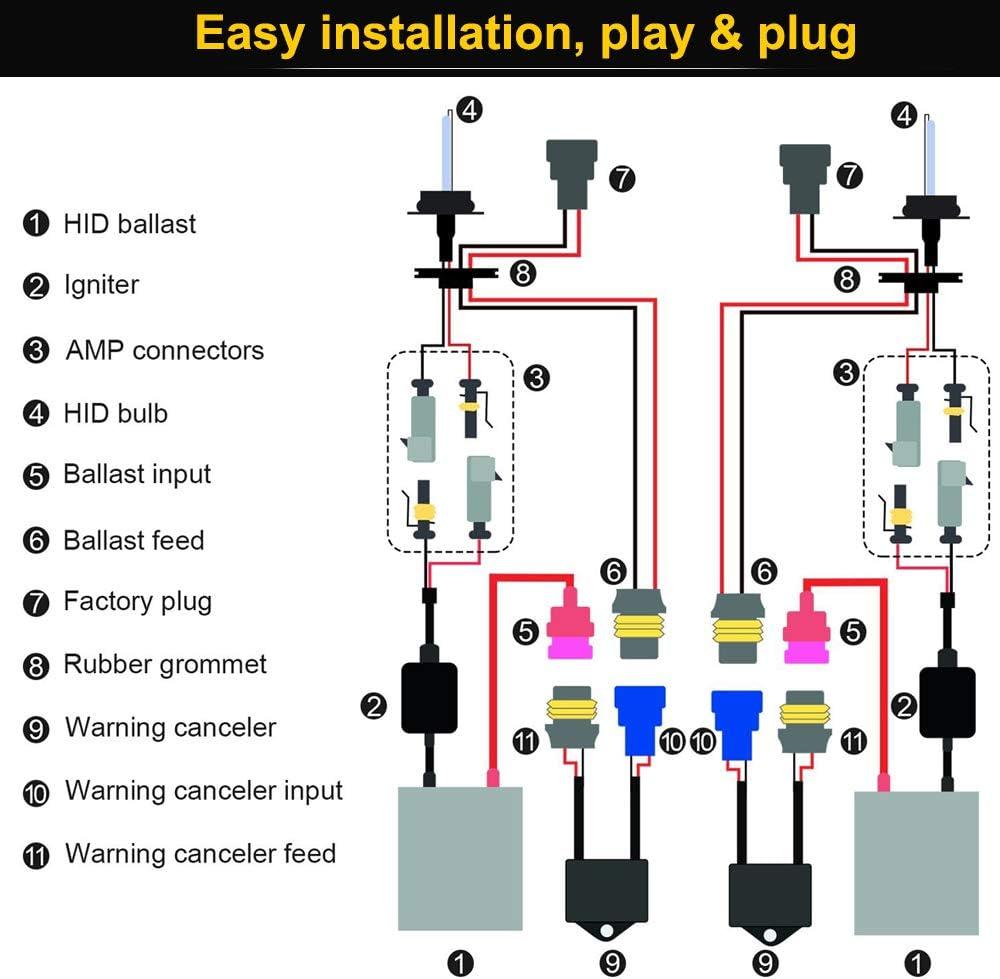 HSUN HID Xenon Anti Scintillement Avertissement Supprime les probl/èmes dinterf/érences radio de voiture lors de lutilisation des ampoules HID