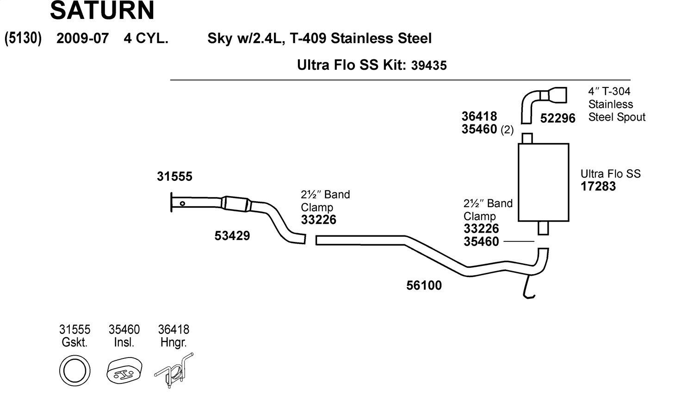 Dynomax 31555 Hardware Gasket by Dynomax (Image #2)