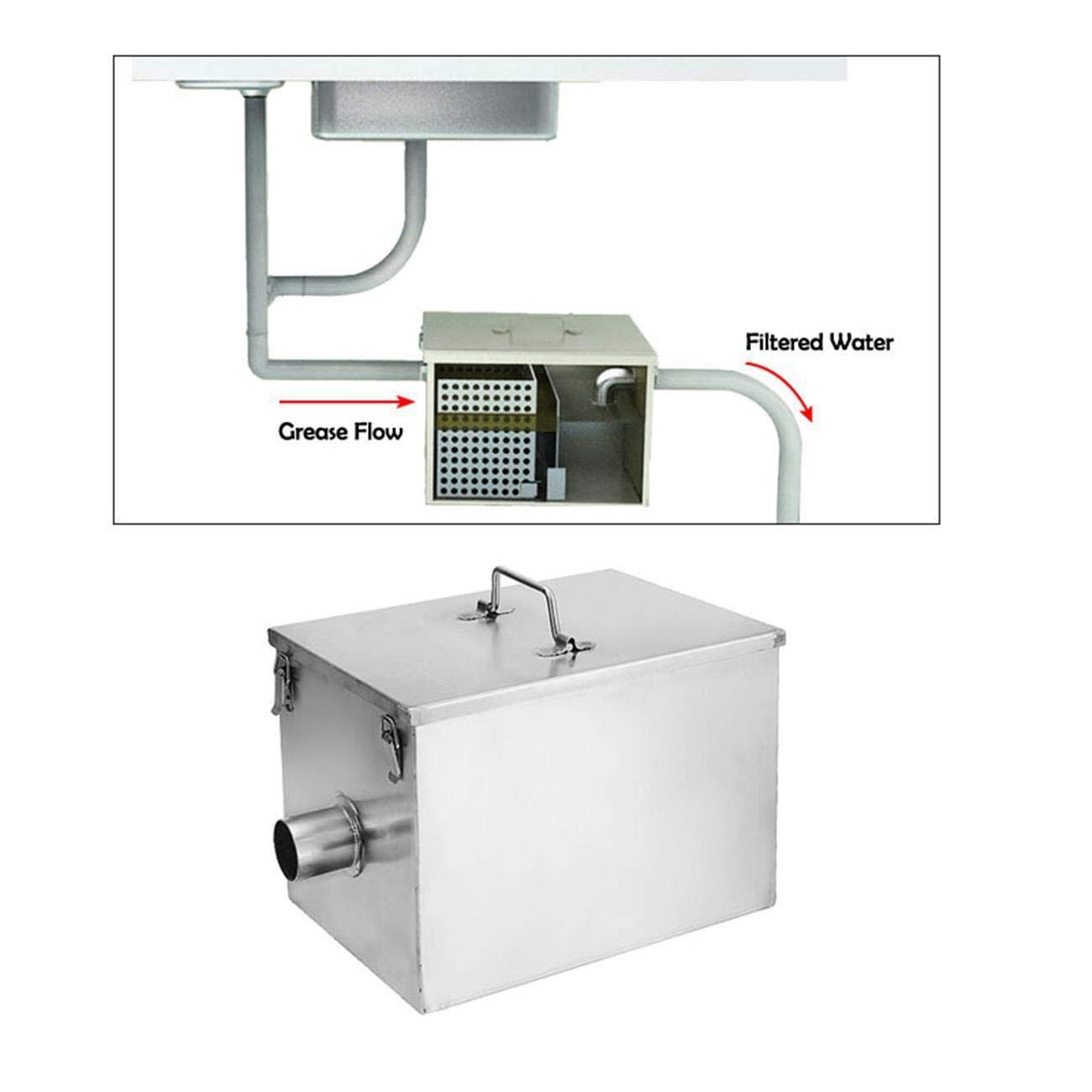 BEAMNOVA 8lbs Commercial Grease Trap 5GPM Gallons Per Minute Stainless Steel Interceptor for Restaurant Kitchen, 1 Year Warranty