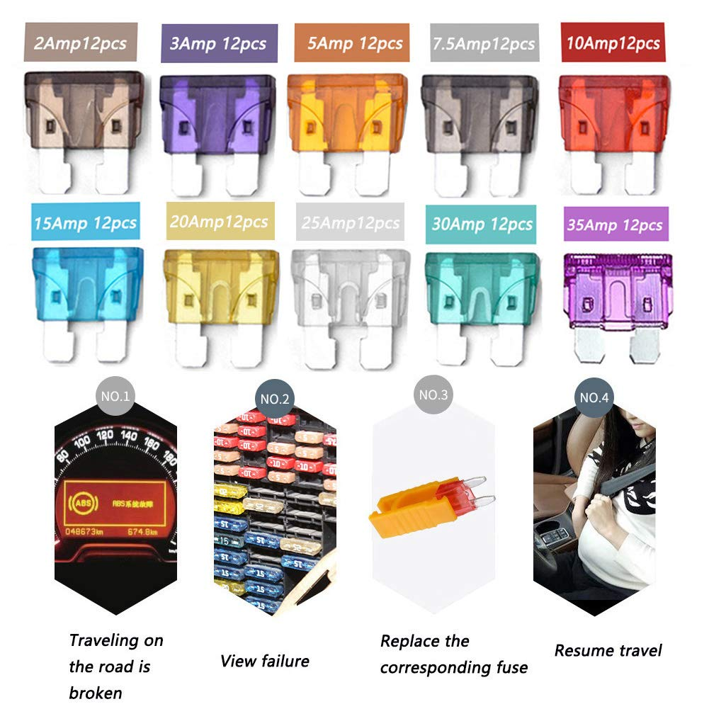 Youngneer 5Pcs Inline Fuse Holder 12V-DC ATC//ATO in-line Holder kit with 120 Pcs Standard Fuses 12 AWG Gauge Wiring Harness Waterproof Blade Fuse Holder for Fuses 2A 3A 5A 7.5 A 10A 15A 20A 25A 30A