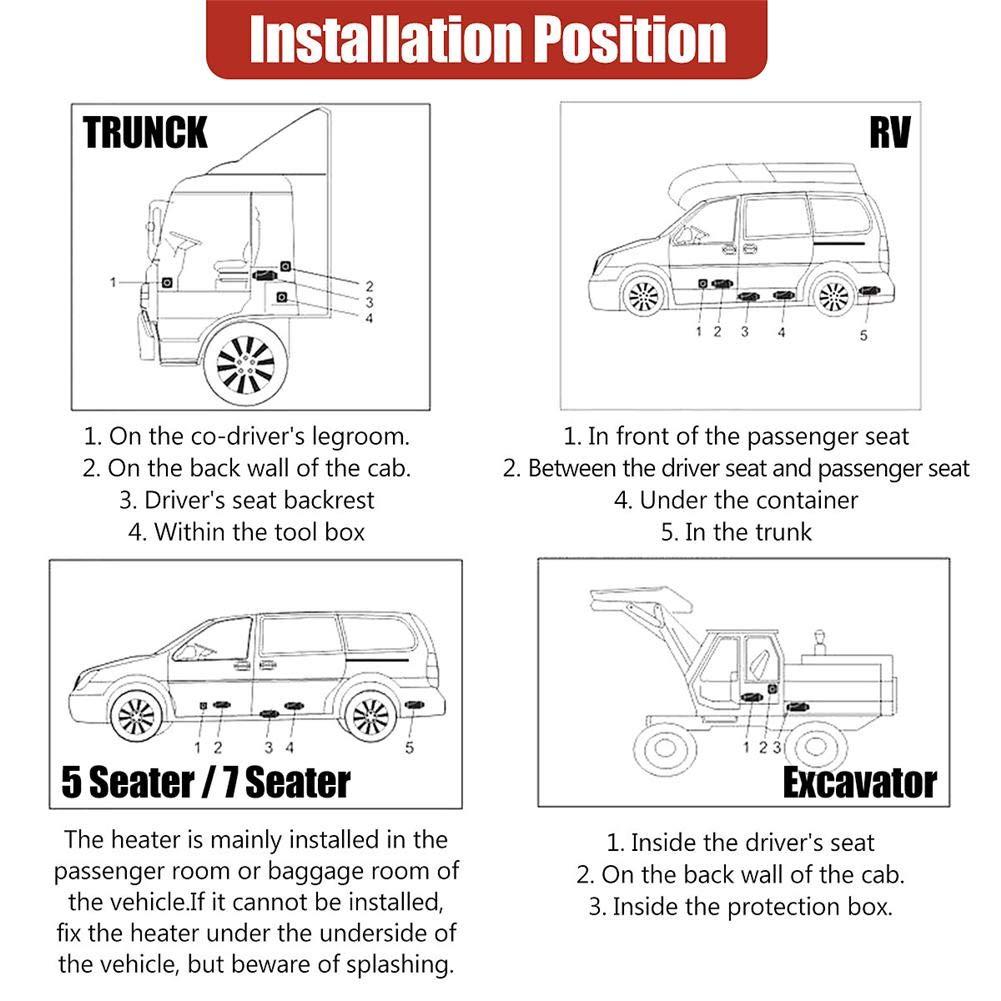 riscaldatore di Air Diesels per i Veicoli della Batteria del Camion dellautomobile Ganmaov Riscaldatore dellautomobile del riscaldatore di Aria del combustibile di parcheggio 12V 24V 8KW