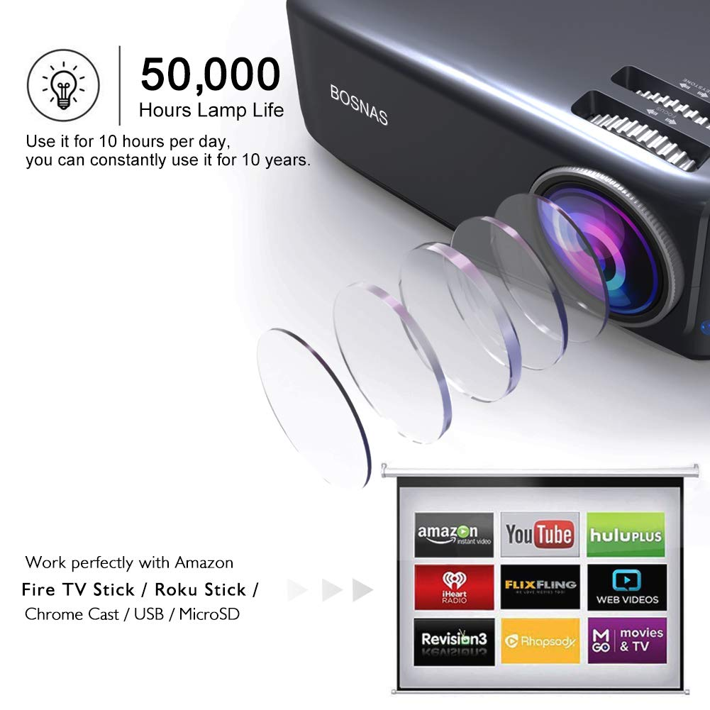 Home Cinema LCD Movie Projector 50000 Hours Supports 1080P Full HD, 4500  Lux Office Business Overhead Projector Compatible with PC Laptop TV Stick  PS4