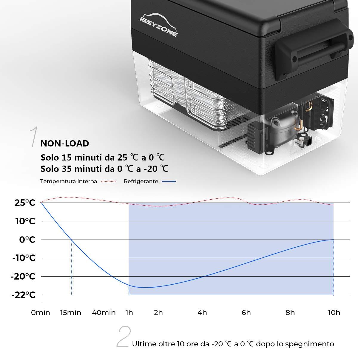 ISSYZONE 42 Litri Frigoriferi per Auto da 10 /° C a -20 /° C Frigo Freezer Portatile Compressore 12V//24V//220V//240V con Adattatore da Parete per Camion Party Viaggi Picnic Allaperto Campeggio