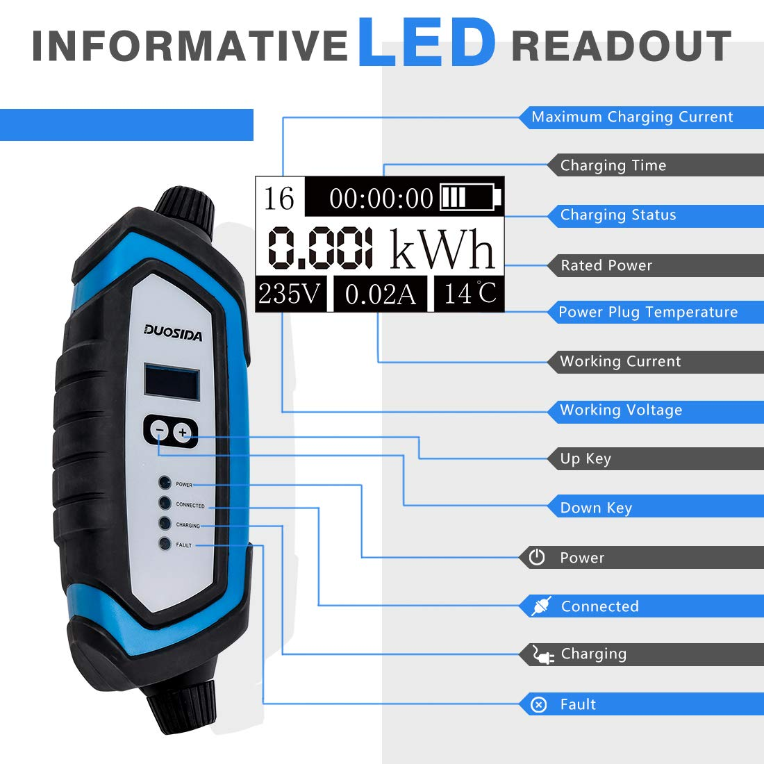 DUOSIDA Level 2 EV Charger (240V, 32A, 25FT) Portable EV Charging Cable EVSE Electric Vehicle Charger with NEMA 14-50P for Chevy Volt, BMW, Nissan Leaf, Fiat, Ford Fusion, Toyota Prius Prime by DUOSIDA (Image #3)