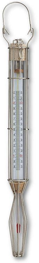 Tfa Termometro Per Zucchero Stagnato Amazon It Casa E Cucina Os termômetro variam de acordo com a forma de ler a temperatura, que pode ser digital ou analógico, e com o local do corpo mais indicado para o seu uso, existindo modelos que podem ser usados na axila, no ouvido, na testa, na boca ou no ânus. amazon it