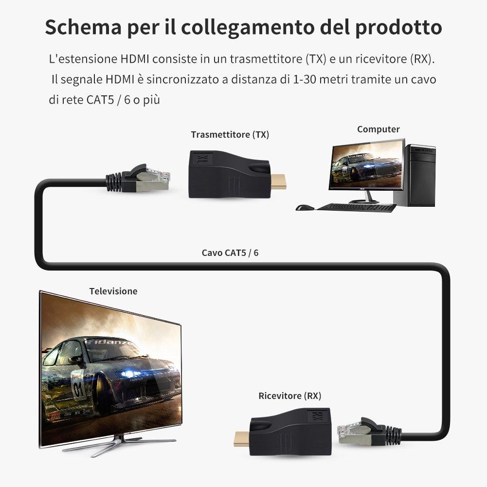 Schema Collegamento Hdmi : Ghb hdmi extender hdmi amplifier m amazon electronics