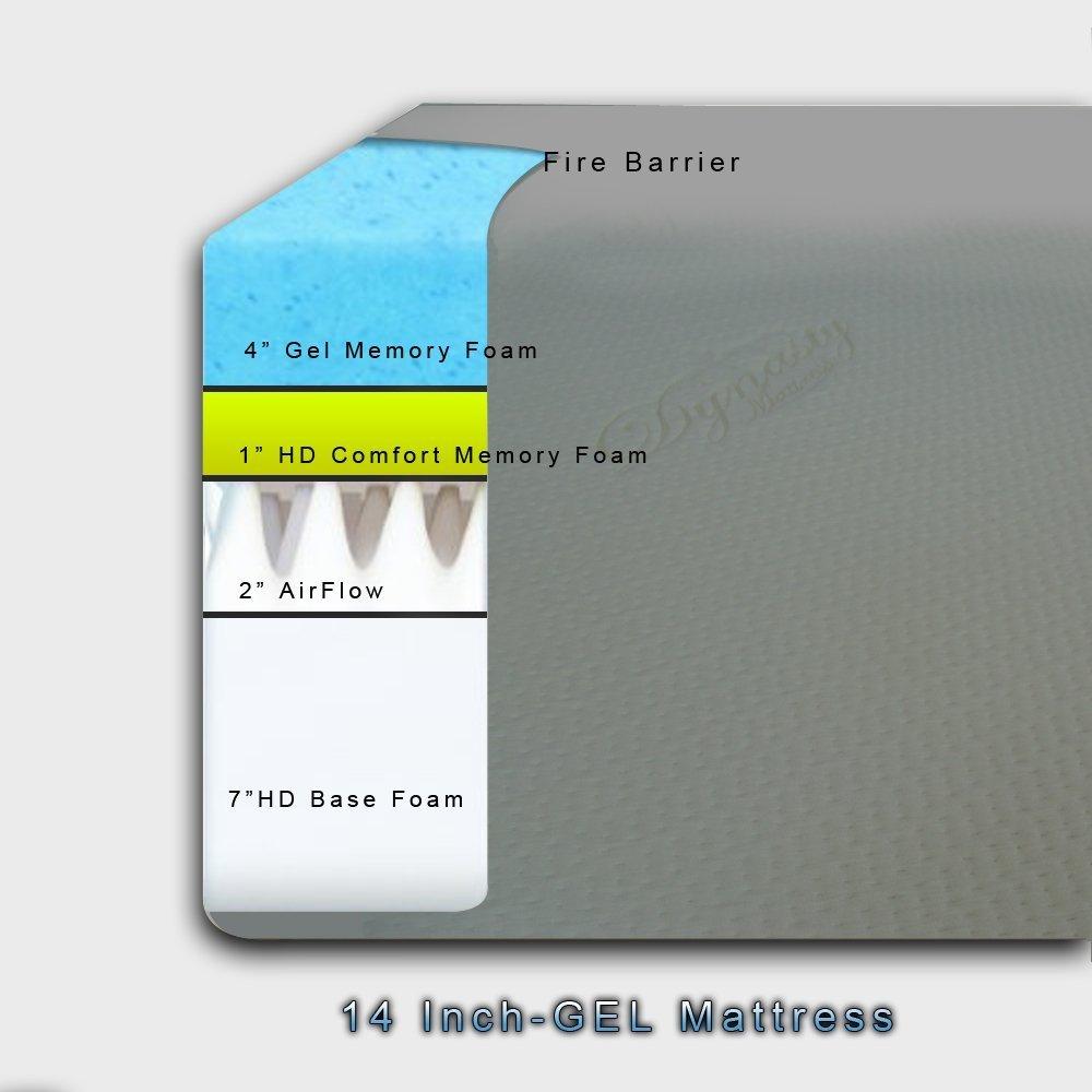Amazon.com: DynastyMattress 14-Inch CoolBreeze GEL Memory Foam Mattress  with S-Cape Adjustable Beds Set Sleep System Leggett & Platt (SPLIT KING,  ...