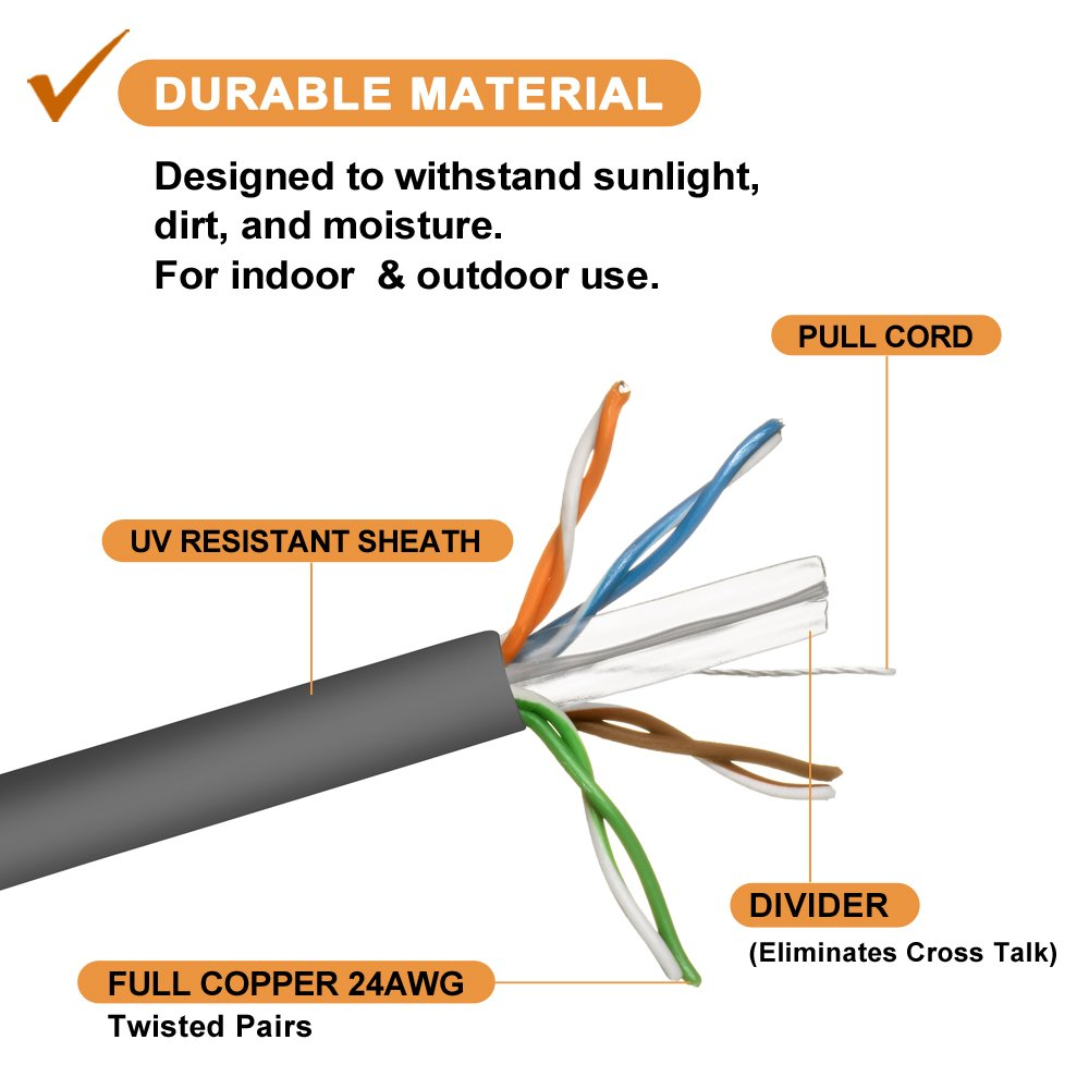 Cat6 Plenum Grey Professional Cable 550mhz 500ft Utp Pull Cord Wiring Bulk 100 Real Pure Solid Copper Not Cca New Version V4 2018 Snagless