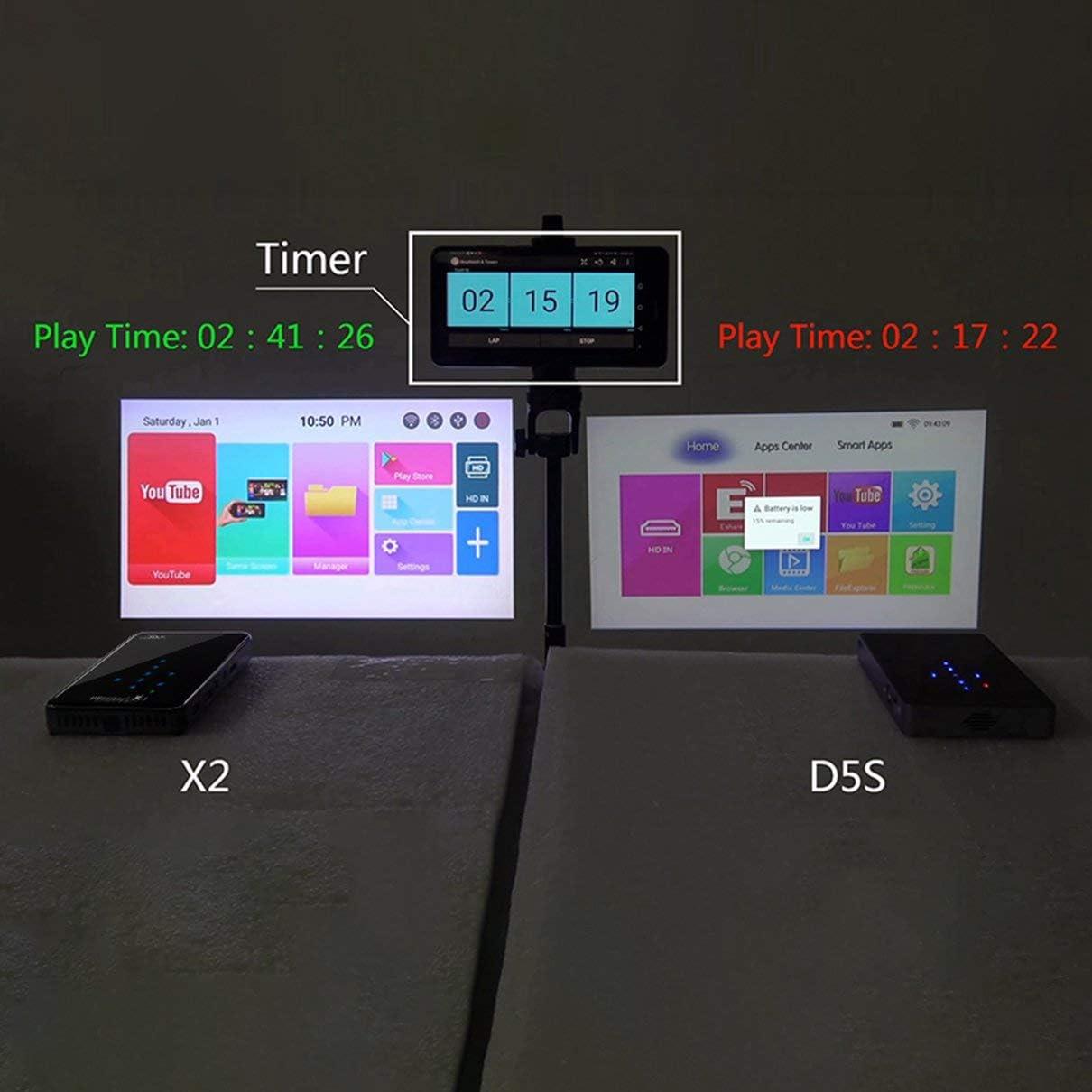Mini proyector AUN X2 WI-FI RAM Opcional: 2G Memoria incorporada ...