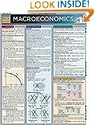 Macroeconomics (Quickstudy