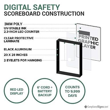 Amazon.com: compliancesigns PVC Contador de conciencia ...