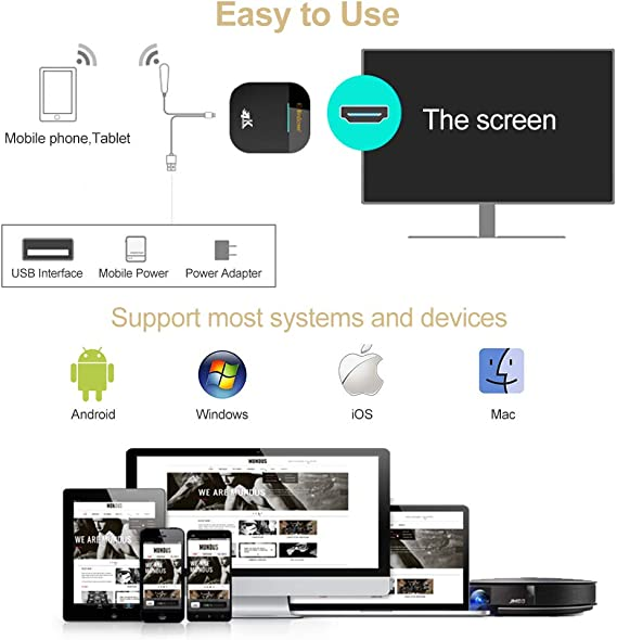 Adaptador Wifi USB 1080P KKmoon G5 H-DMI Alta definici/ón TV Stick Adaptador Wifi Pantalla Receptor Pantalla Sharer para PC//Desktop//Laptop Windows