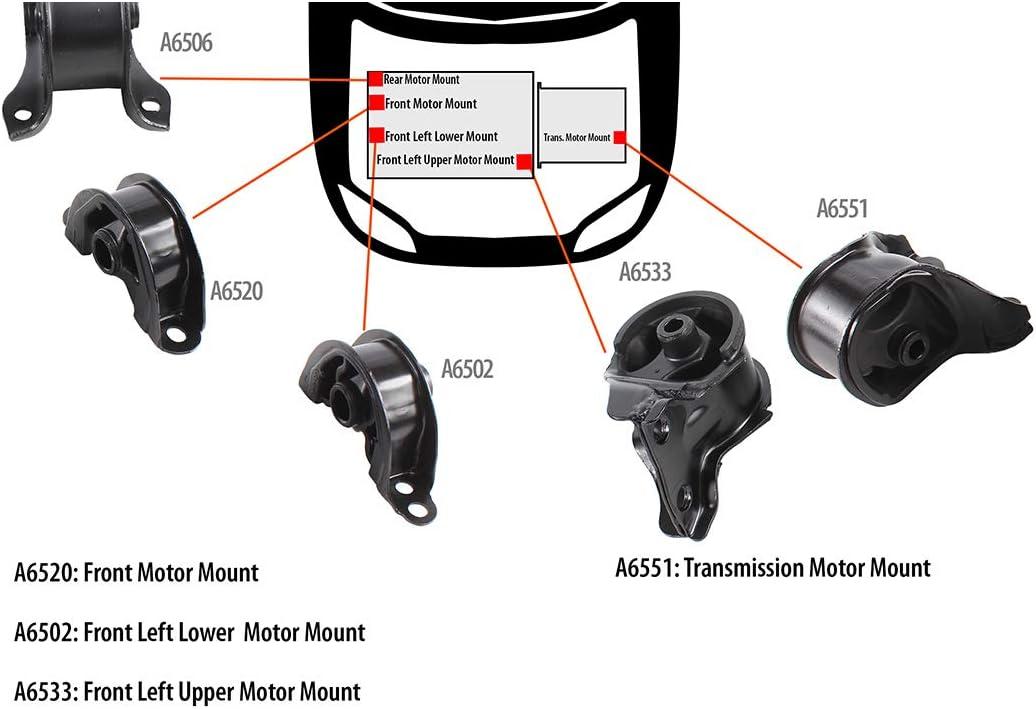 Rear Engine Mount for Honda Crv Civic del Sol Civic 1.5L 1.6L Compatible with A6506 ENA