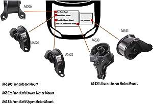 DNJ MMK1036 Complete Engine Motor & Transmission Mount kit for 1992-1995/Honda/Civic, del sol/1.5L/Auto Trans