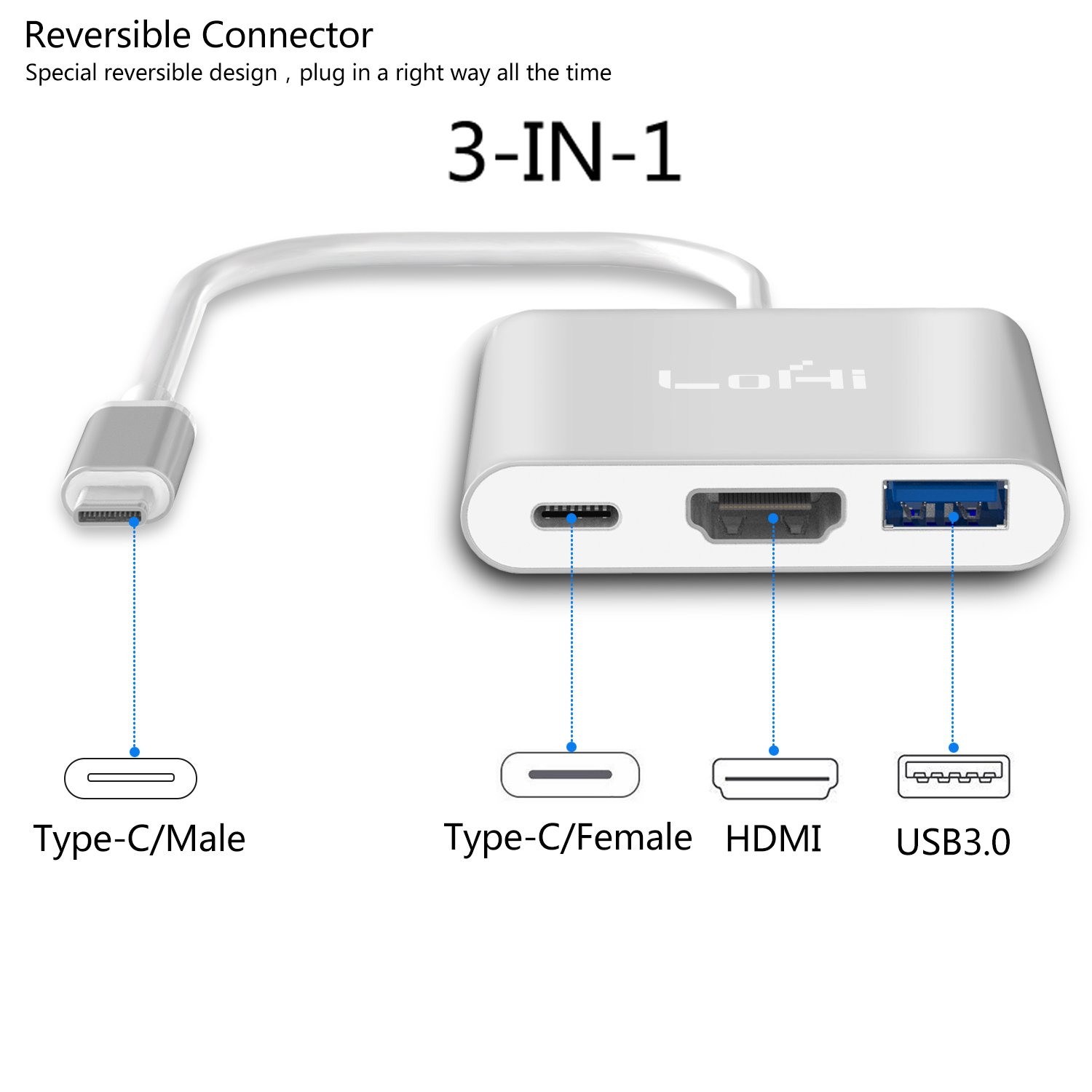 USB-C-to-HDMI, LoHi 3-in-1 Digital Multiport adapter, USB-C Quick Charging + HDMI (Supports 4K) + USB 3.1 Port, for HDMI Converter and MacBook /ChromeBook Pixel/USB-C Devices (Sliver)