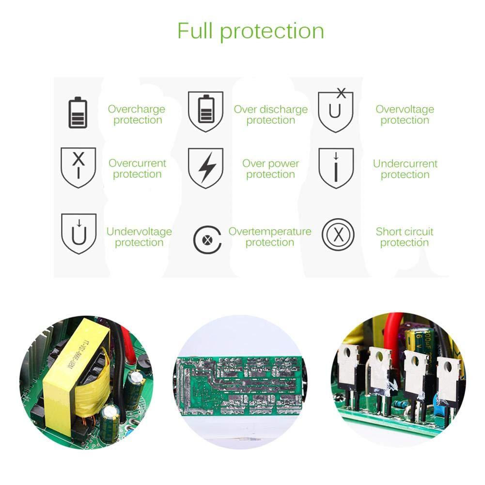 Pannello Solare 18V 20W Sistemi Energia Solare Backup Senza Batteria per Uso Esterno E Domestico QueenHome Sistema di Generazione di Energia Solare AC 220V 1500W Regolatore Solare Kit Inverter