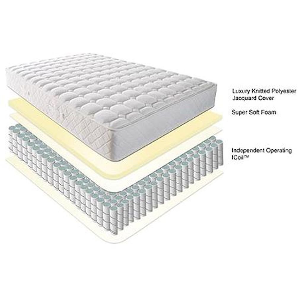 Amazon.com: Slumber 1 - 8'' Mattress-In-a-Box Full for a Good Night's Sleep  in the Bedroom: Kitchen & Dining