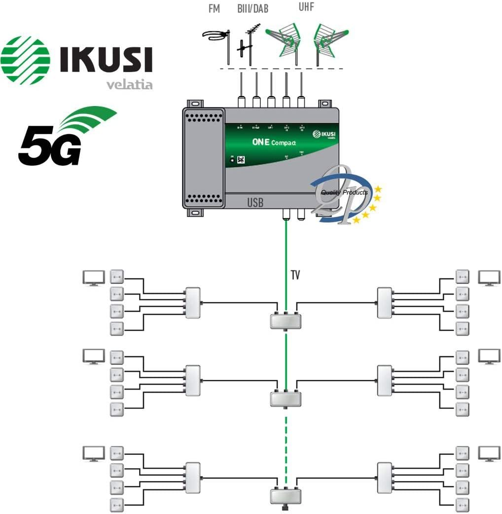 Central Programable 5e/1s One Compact LTE 5G Ikusi ...