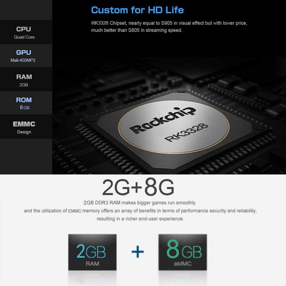 Docooler Smart TV Mini PC HD Media Player Android 7.1 RK3328 Quad Core 64 Bit UHD 4K VP9 H.265 USB3.0 2GB / 8GB WiFi LAN US Plug by Docooler (Image #6)
